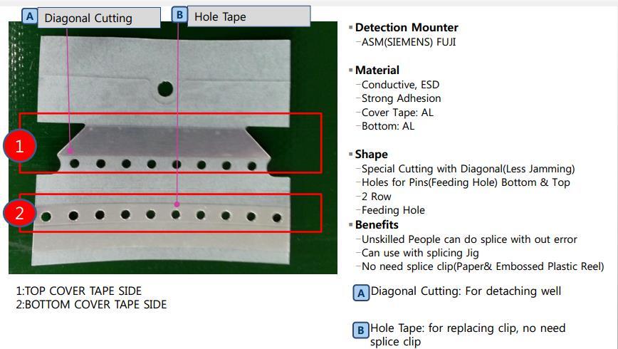 Double Splice Tape 8MM (SR-108S)